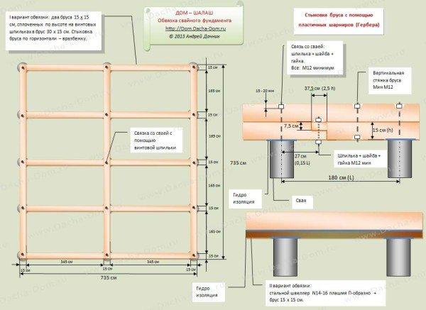 Детальный план, отображающий свайное поле для фундамента и принцип его обвязки в двух вариантах