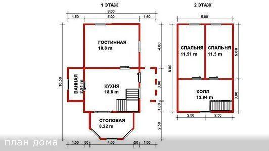Фото плана дома 8х10 в два этажа