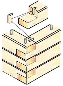 Фото углового соединения «в полдерева»