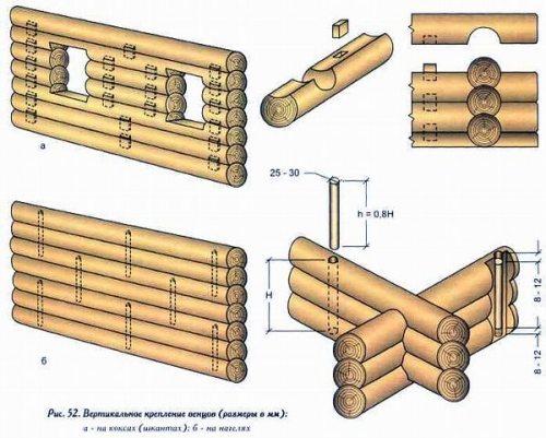 Инструкция по связке венцов с указанием примерных размеров.
