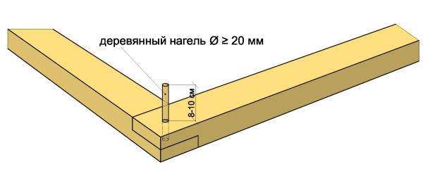Используем деревянный крепеж