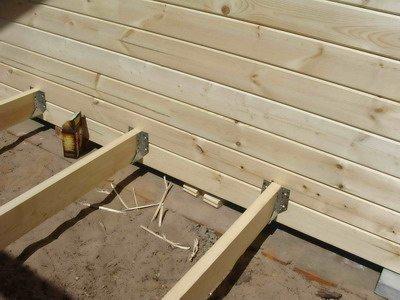 Лага – брус либо лафет, на который настилаем деревянный пол.