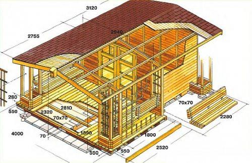 На рисунке – пример планировки домика с указанными размерами в миллиметрах