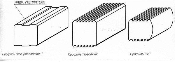 На рисунке изображены три наиболее распространенных вида деревянного бруса