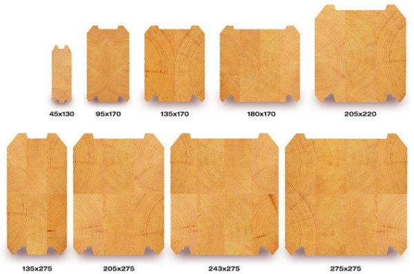 На рисунке вы можете ознакомиться с различными видами сечения клееного пиломатериала