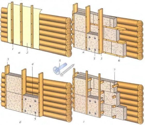Принцип организации утепления домов изготовленных из бруса