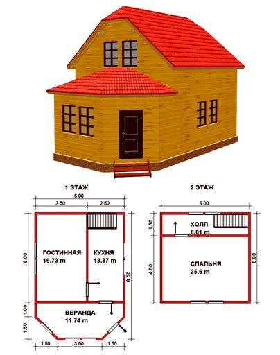 Проект брусового дома.