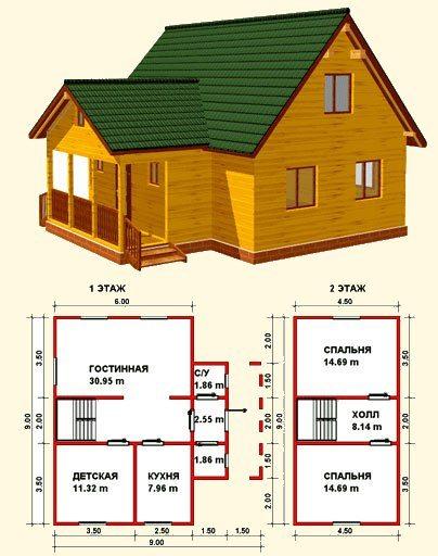 Проектирование – важный этап, здесь следует учесть многие параметры