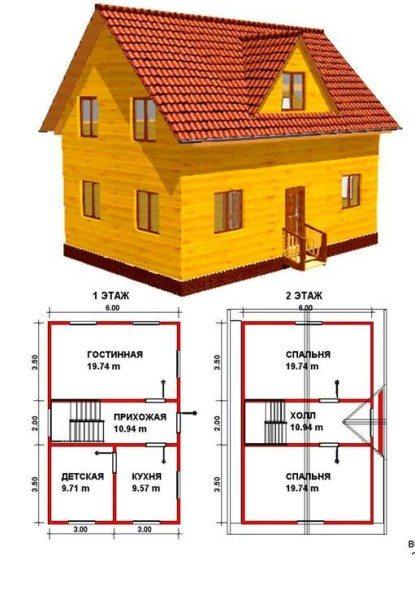 Расчет здания 6х9