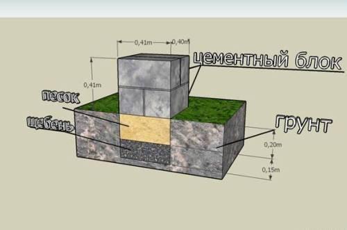 Схема столба из блоков