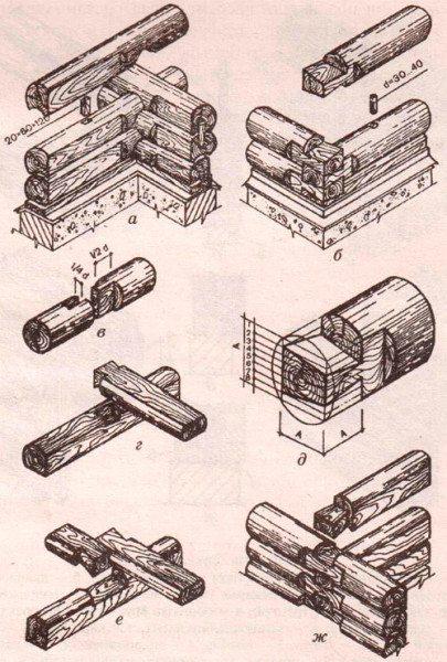 Схема возведения стен дома из брусьев