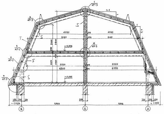 Схематичное изображение ломаной крыши.