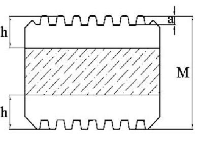 Схематичное изображение профилированного элемента.