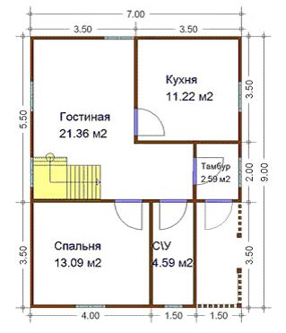 Смета для строительства дома из бруса будет составляться по этому плану
