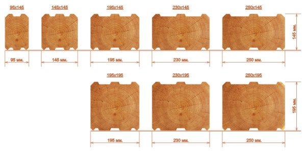 Универсальные размеры объемного пиломатериала.