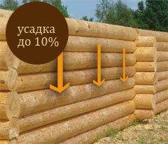 Усадка деревянных материалов может достигать 10 %
