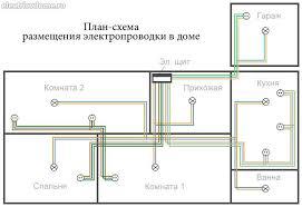 Вариант размещения электрической проводки