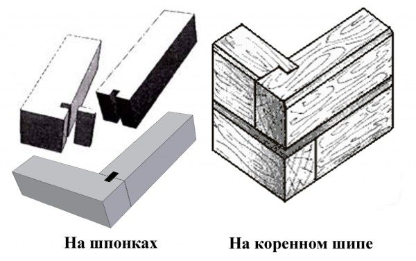 Виды угловых креплений брусьев при строительстве стен из дерева.