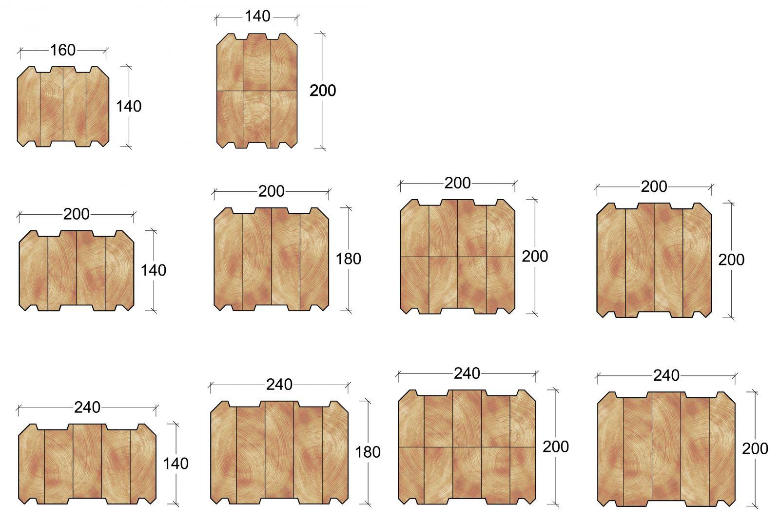Толщина стены из бруса зависит от его размеров
