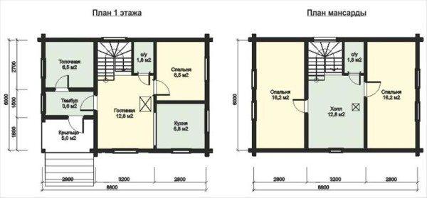 Второй вариант планировка дома 6*8 с мансардой