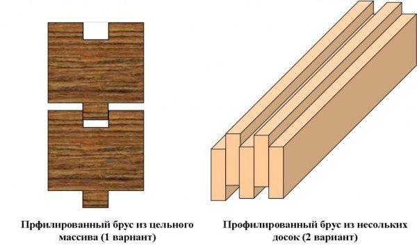 Два варианта самостоятельного изготовления