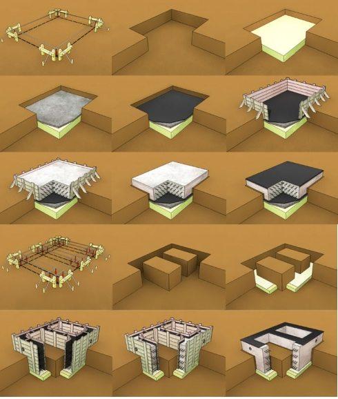Этапы формирования монолитной плиты и ленточного фундамента