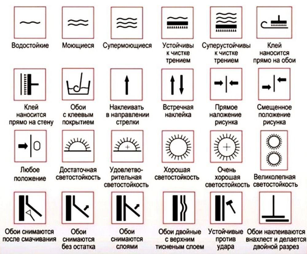 Значения маркировки на рулонах фотообоев