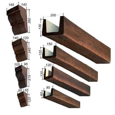 Имитация бруса на потолок: декоративные элементы конструкции
