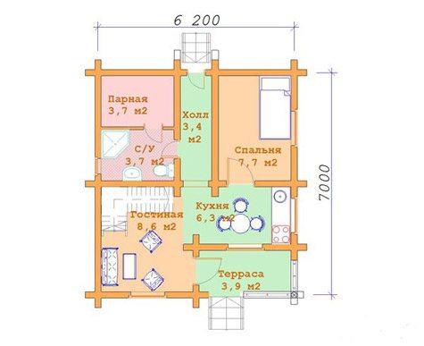 Инструкция наиболее приемлемой планировки небольшого домика