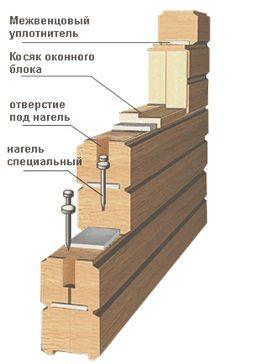 Конфигурация замков обеспечивает отсутствие продувания