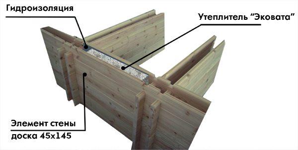 Конструкция двойного бруса в сборе