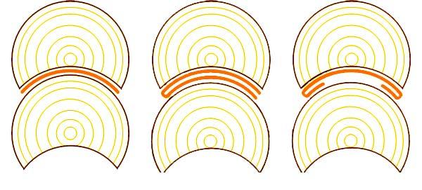 Методы укладки в бревенчатых соединениях