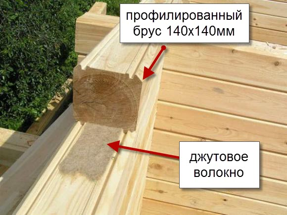 На фото показано, как располагается уплотнитель и как пазами фиксируется брус
