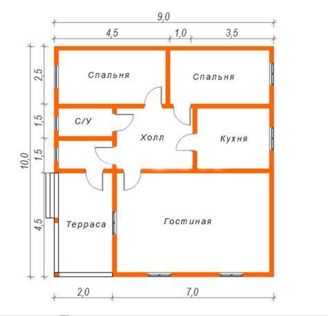 Наиболее распространенная планировка небольшого загородного домика