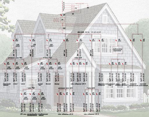 Один из вариантов электрической схемы для дома