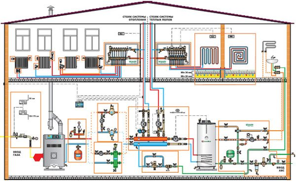 Организация отопительной системы