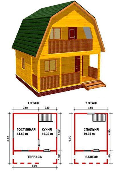 План брусового дачного домика
