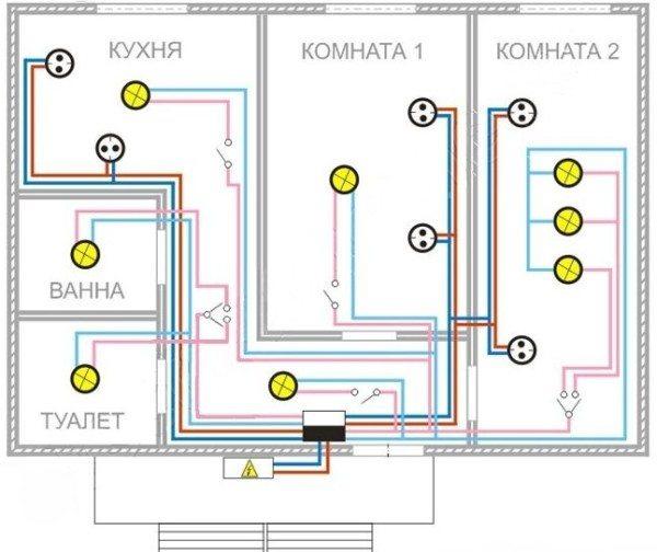 План размещения электрических приборов в помещении