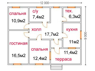 План размещения комнат в доме из бруса с габаритами 9 на 12