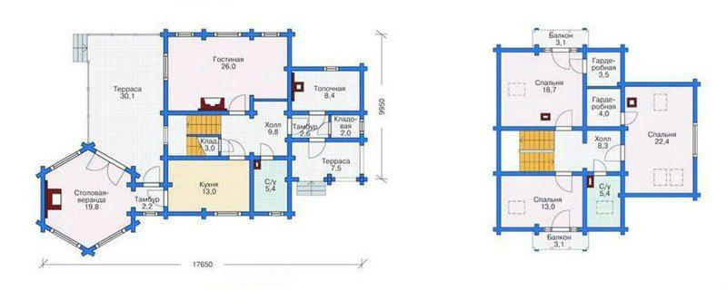 Një plan i detajuar i shtëpisë