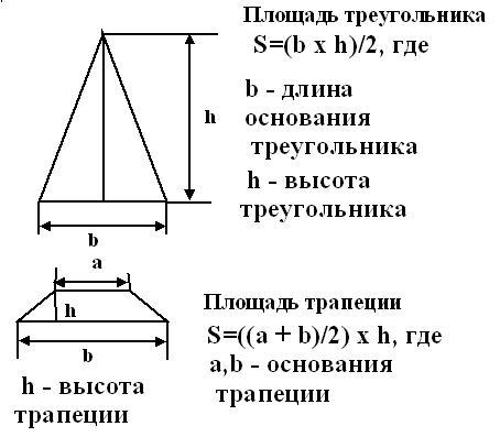 При подсчете придется вспомнить некоторые формулы.
