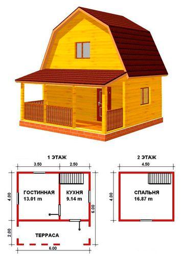 Пример проекта такого дома