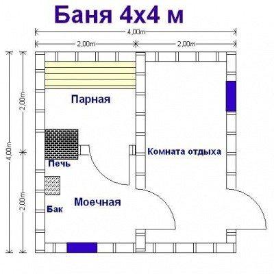 Примерная планировка бани с указанием всех размеров