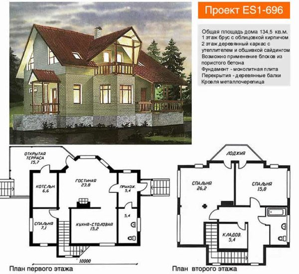 Примерно так выглядит проект, который вы должны получить на руки, с внешним видом и планом дома