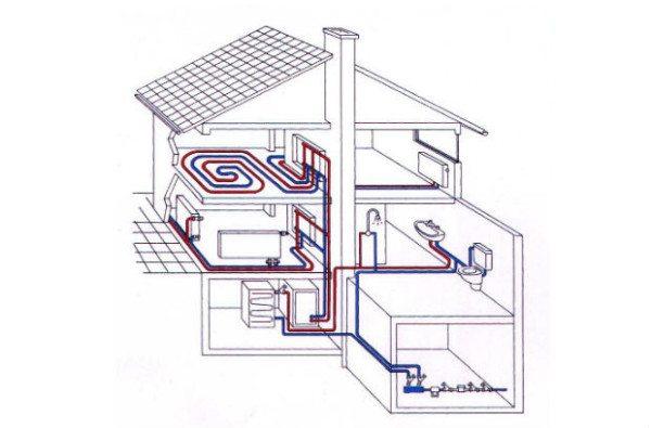 Принцип организации водопровода, включающий систему подогрева