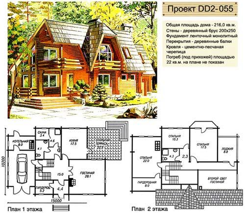 Проект дома «под ключ»