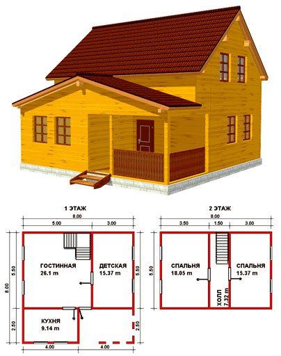 Расчет постройки 8х8