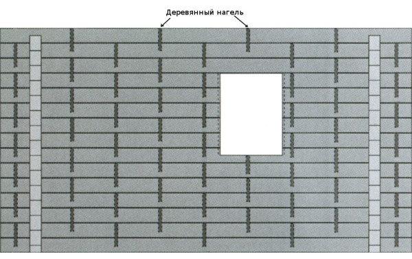 Расположение нагелей в стене