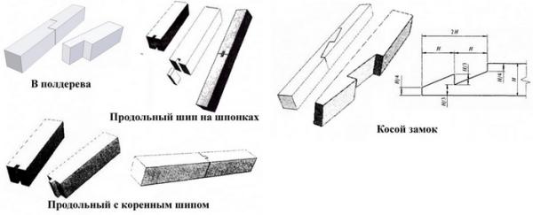 Различные способы продольного соединения брусьев.