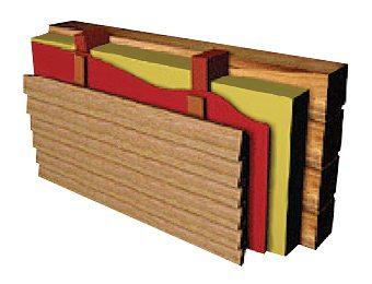 Схема внешнего утепления стены из бруса